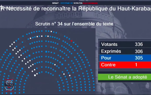 The vote tally screen for the French Senate adoption of Artsakh recognition resolution